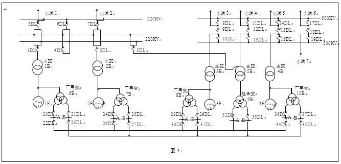 """所以,在电站断路器操作回路中不能再用同期闭锁继电器(TJJ)来闭锁合环操作;检同期重合闸也不能因TJJ遇到30º功角就退出,莫明其妙地放弃重合闸机会;备自投更不能因TJJ遇到30º功角就不投或是用STK开关解除TJJ闭锁强行手动合闸;自动同期装置不具备自动识别并网性质的产品早该退出市场,因它无法适应电力系统90%以上断路器的自动合环操作;各类线路测控装置虽然解决了测量和保护的需要,但它不具备解决线路同期操作的需要,它不折不扣继承了传统的""""检同期""""概念,误导了设计"""